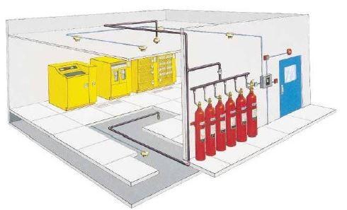 Sistema Supressão Incêndios ARGONITE